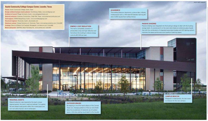 Austin Community College San Gabriel Campus | Metal Architecture