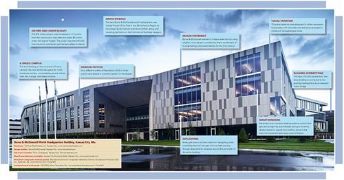 A Singular Design Vision | Metal Architecture